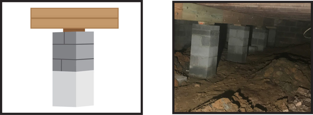 Block Column Installation Guardian Foundation Repair